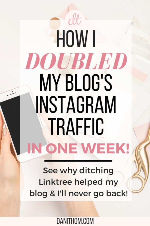 double blog traffic